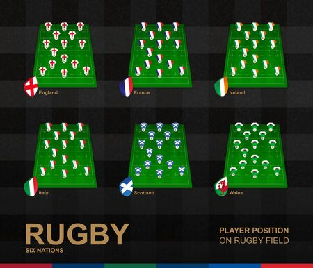 Player position on Rugby field of Rugby Championship participants: England, France, Ireland, Italy, Scotland and Wales team