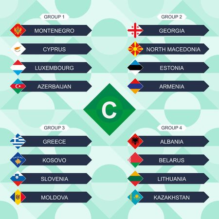 Europe football competition, national teams flag of League C sorted by group.