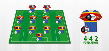 Swaziland National Football Team Formation on Football Field. Half green field with soccer jerseys of Swaziland team.