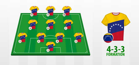 Venezuela National Football Team Formation on Football Field. Half green field with soccer jerseys of Venezuela team.