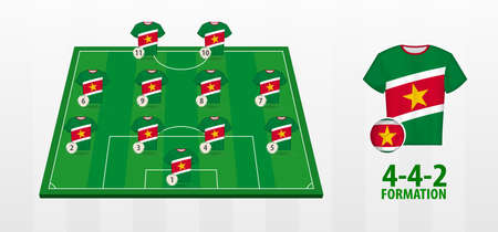 Suriname National Football Team Formation on Football Field. Half green field with soccer jerseys of Suriname team.