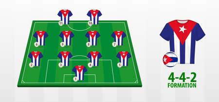 Cuba National Football Team Formation on Football Field. Half green field with soccer jerseys of Cuba team.