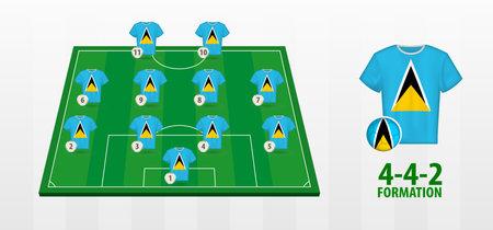 Saint Lucia National Football Team Formation on Football Field. Half green field with soccer jerseys of Saint Lucia team.