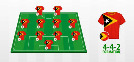East Timor National Football Team Formation on Football Field. Half green field with soccer jerseys of East Timor team.