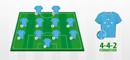 Micronesia National Football Team Formation on Football Field. Half green field with soccer jerseys of Micronesia team.