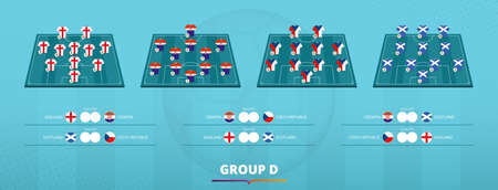 Football 2020 team formation of group D. Team lineup and group games of participants of European Football competition. Vector template.