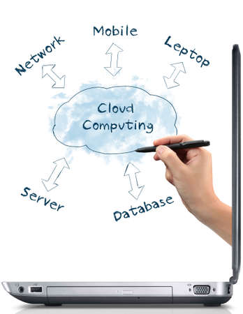 lan: Cloud computing, technology connectivity concept on white background Stock Photo