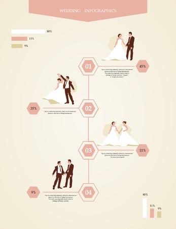 lesbienne: infographie avec les gays et les lesbiennes