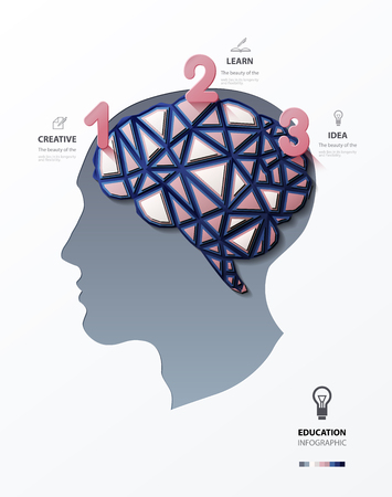 prodigy: Vector illustration of a silhouette of a human head with the brain in the form of an abstract grid with the numbers 1, 2, 3. Used to infographics, parts of the brain, illustrating the creative process