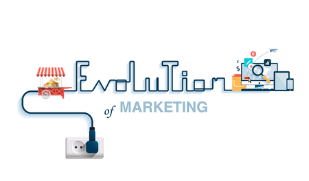 illustratie van de evolutie van de marketing.