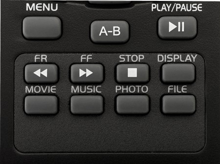 dvds: remote control