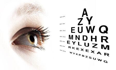 Blaues Auge mit Test-Vision-Chart hautnah Lizenzfreie Bilder