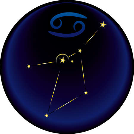 Cancer constellation plus the Cancer astrological sign