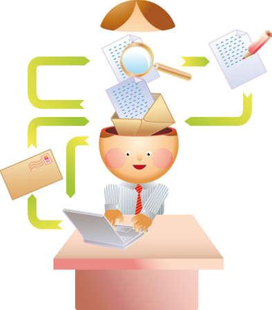 Proceso de recibir, leer y escribir mensajes de correo electrónico i