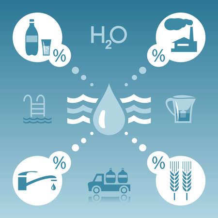 Water resource infographic elements Vector