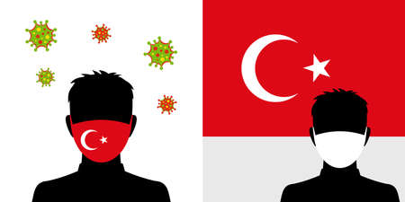 Man in protective face mask with turkey flag and virus icon