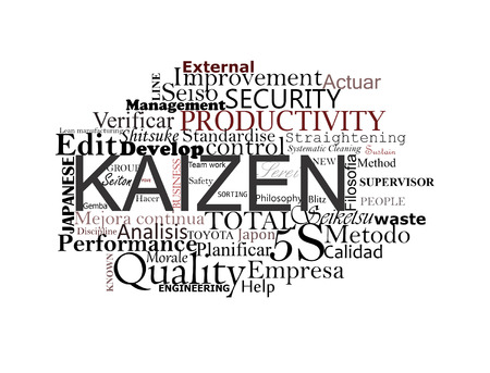 word collage: Kaizen philosophy