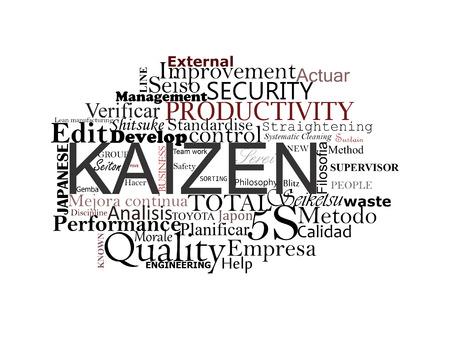 Philosophie Kaizen Banque d'images