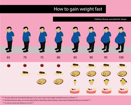 eat right: fat obese sweet cake pizza healthy Illustration