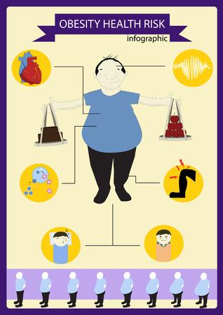 gallstone: illustrator illustration fat obese health risk