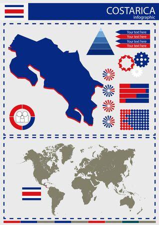 national culture: vector Costarica illustration country nation national culture