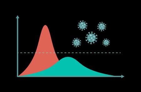 Flatten the Curve for COVID-19 coronavirus outbreak. Stop pandemic disease concept. Virus pathogens. Flat vector illustration. Vetores