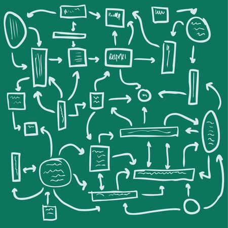 scrawl: sistema di gestione su uno sfondo verde, illustrazione Seamless