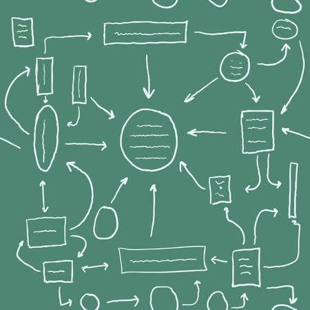 management scheme on a green background, Seamless illustration Vector