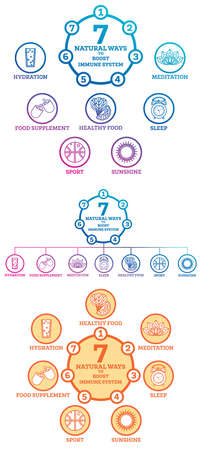 How to Boost Your Immune System. Infographic Elements Isolated on White. Healthy Habits Against Respiratoty Diseases and Viruses.