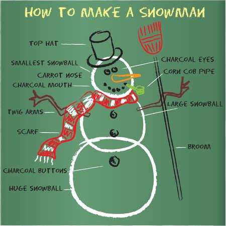 Chalkboard illustration on How to make a Snowman 일러스트