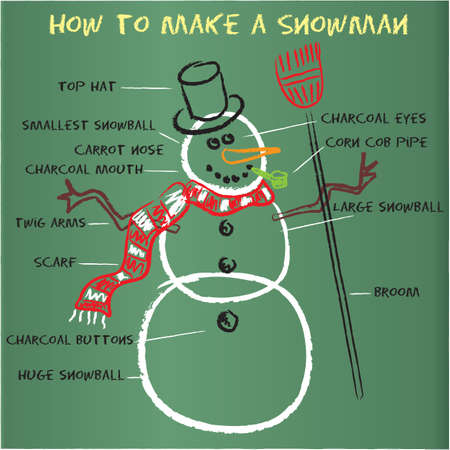 Chalkboard illustration on How to make a Snowman 向量圖像