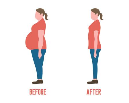 Lichaamsvorm vrouwen voor en na gewichtsverlies, illustratie