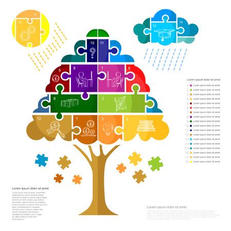 diagrama de arbol: infografía con sol árbol rompecabezas y nube Vectores