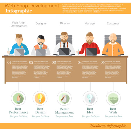 Flat business design infographic.Concept web development company with web artist designer director manager and customer for one table all work process