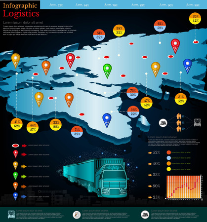 Logistic infographic. Map of Europe and Russia with different info. Datas and plans of truck and delivery etc.