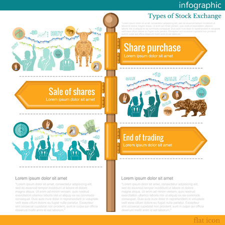 stock exchange brokers: road sign infographic with types of stock exchange. Share purchase. Sale of shares. End of trading Illustration