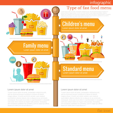 throwaway: road sign infographic with different types of fast food menu. Childrens menu. Family menu. Standard menu
