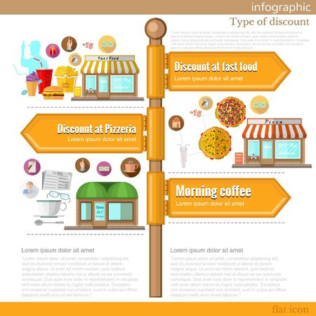 road sign infographic with different types of discount. Discount at fst food. Discount at Pizzeria. Morning coffee