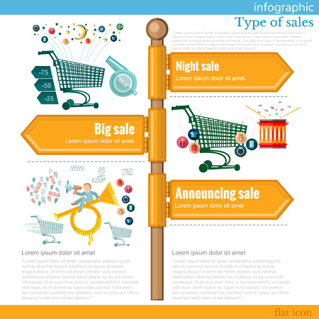 announcing: road sign infographic with different types of sales. Night sale. Big sale. Announcing sale