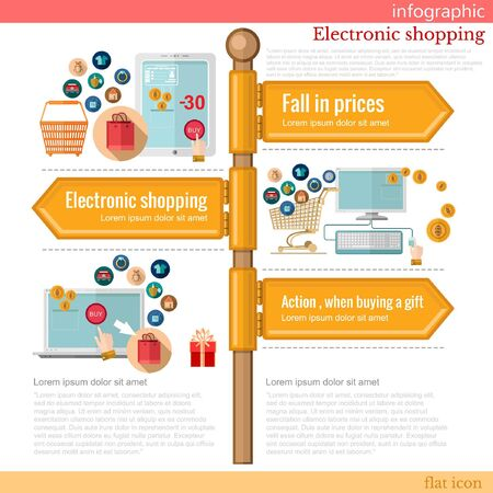 when: road sign infographic with different types of business. Fall in prices. Electronic shopping. Action when buying a gift