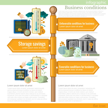 road sign infographic with different types of business. Storage savings. Unfavorable conditions. Favorable conditions for business Illustration