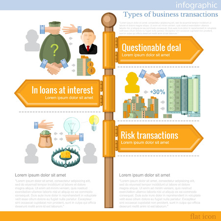 transactions: road sign infographic with different types of business transactions. Questionable deal. In loans at interest. Risk transactions Illustration