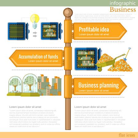 fondos negocios: señal de tráfico infografía con diferentes tipos de negocios. Idea rentable. La acumulación de fondos. Planificación empresarial Vectores