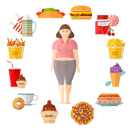 harmful: flat illustration weight gain or plump. Fat girl in the middle of clock face with different icons of harmful products