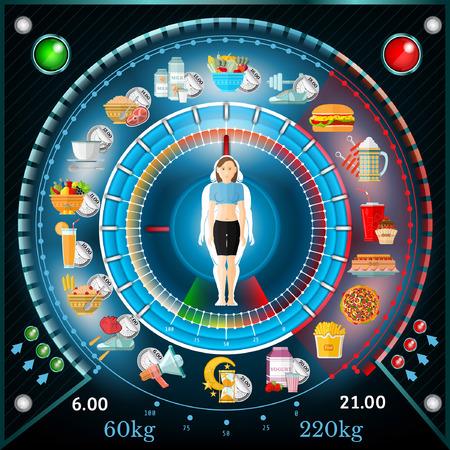 regime: Interactive weight loss infographic. Regime of day with useful and harmful products and deals and girl in the center