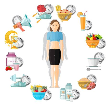 watermelon woman: flat illustration weight loss. Slender girl in the middle of clock face with different icons of her routine day on it