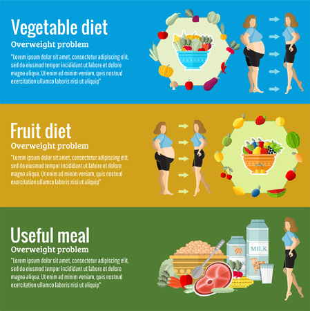 Flat design concepts for defferent diet and health care, vegetable diet, frui diet, useful meal. Concepts for web banners and promotional materials.
