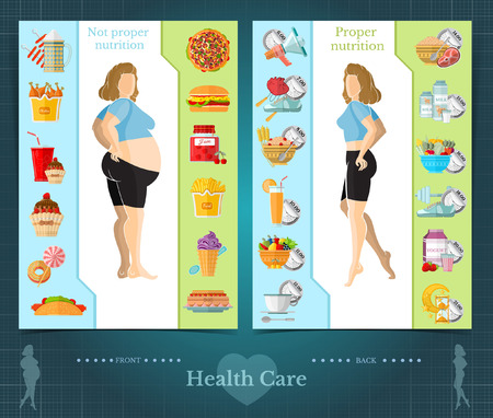 Two sided brochure or flayer template design with proper and non proper nutrition. Health care mock-up cover vector modern flat style