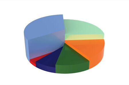 Pie chart isolated on white,, 3d render photo