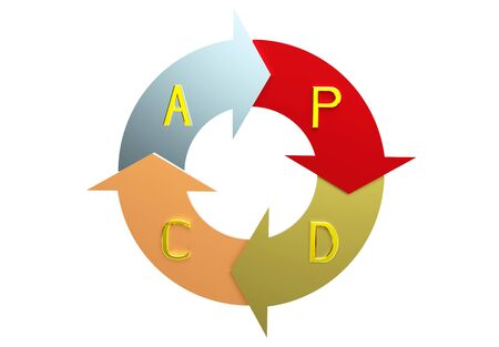 Quality management system plan do check act circle isolated on white photo